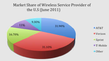 Before you switch wireless carriers, read this