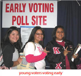 young voters voting early